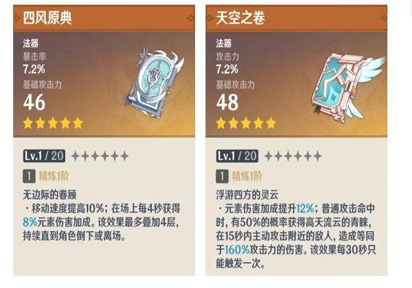 原神丽莎武器用天空之卷还是四风原典好?