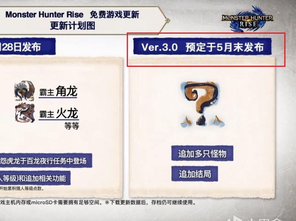 怪物猎人崛起3.0更新时间