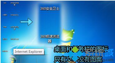 Win7操作系统中桌面图标显示文字不显示图案如何解决