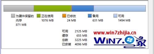 win7系统为硬件保存的内存太多的解决方法