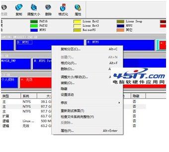 win7系统与fedora双系统安装的操作方法